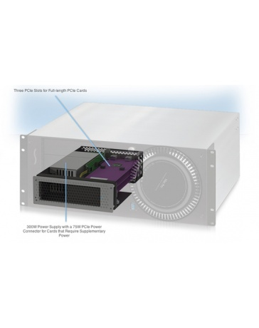 mobile rack Device epansion
